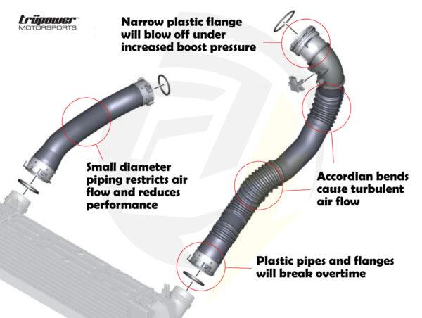 BMW F2X F3X N20 N26 Charge Pipe Boost Pipe