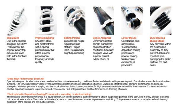 BMW 5 Series F10 F11 Coilover Suspension Advantages
