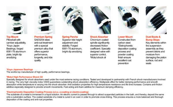Trüpower Superior Performance Coilover Suspension